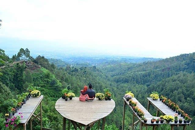 Tanah diJual di Kota Malang