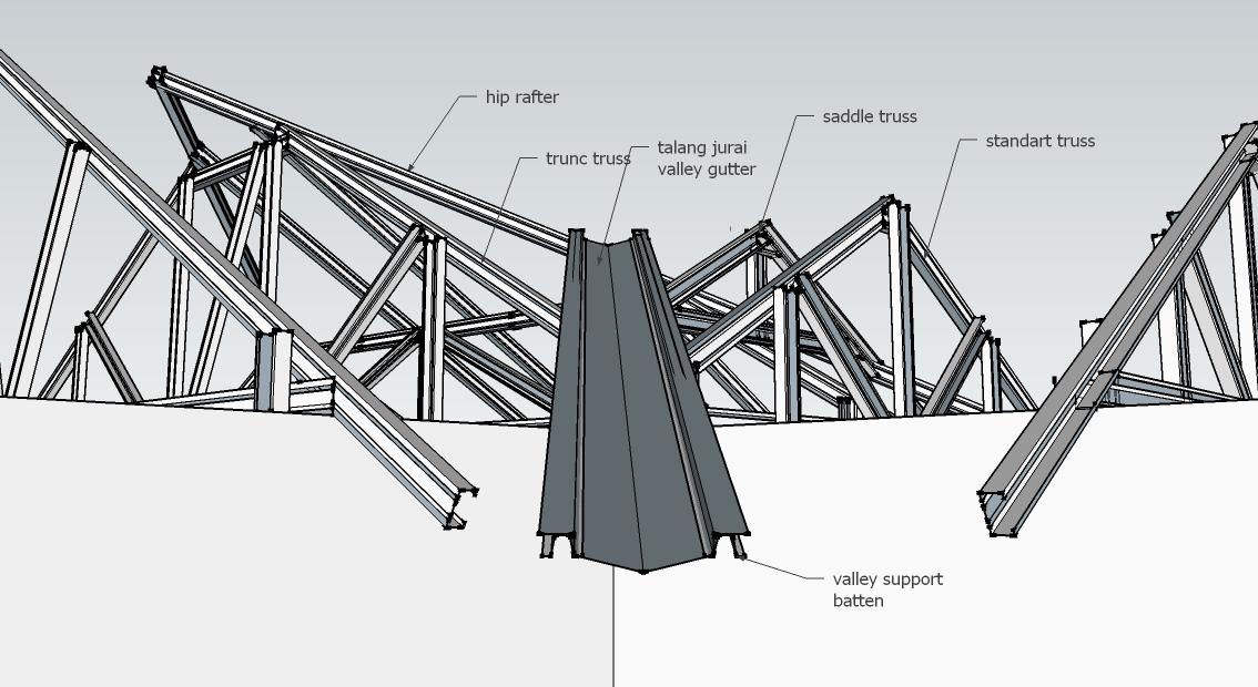 5 Tips Memilih Sistem Atap Baja Ringan