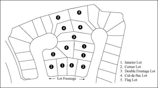bentuk tanah kavling property145