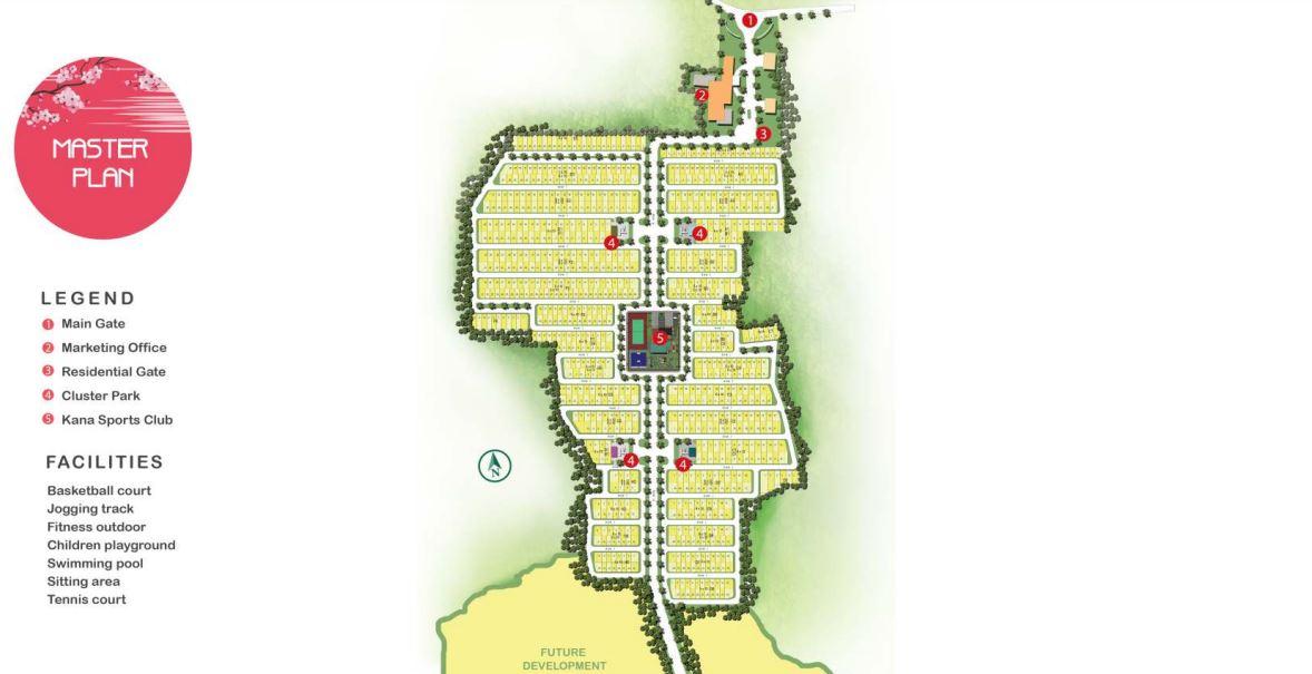kana park master plan