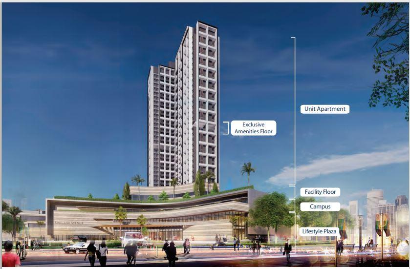 Investasi Apartemen Murah The Fritz University Town