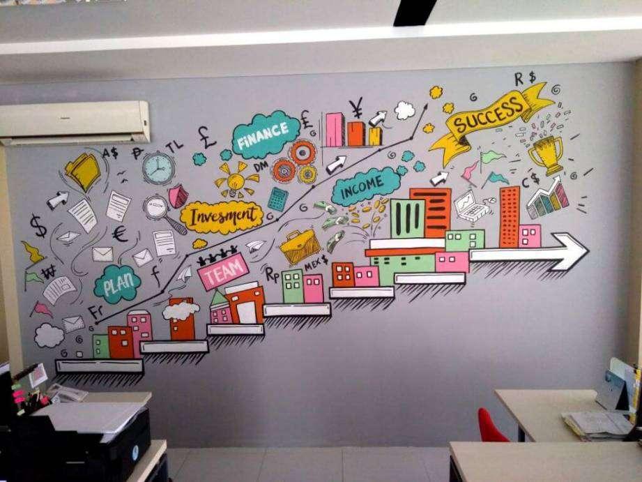 Dinding Tampak Hidup Dengan Hiasan Walpaper